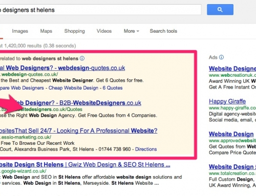 Should I Use Google Adwords?